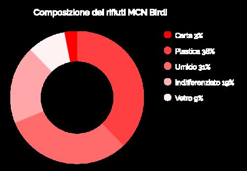 1_comp-rifiuti